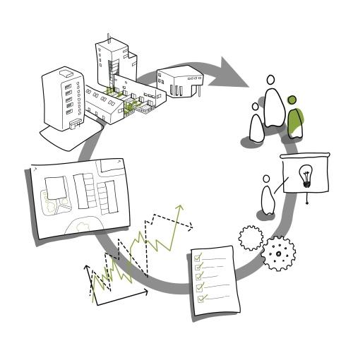 project management-01