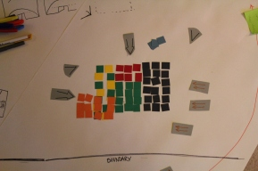 Oak tree participatory planning 2